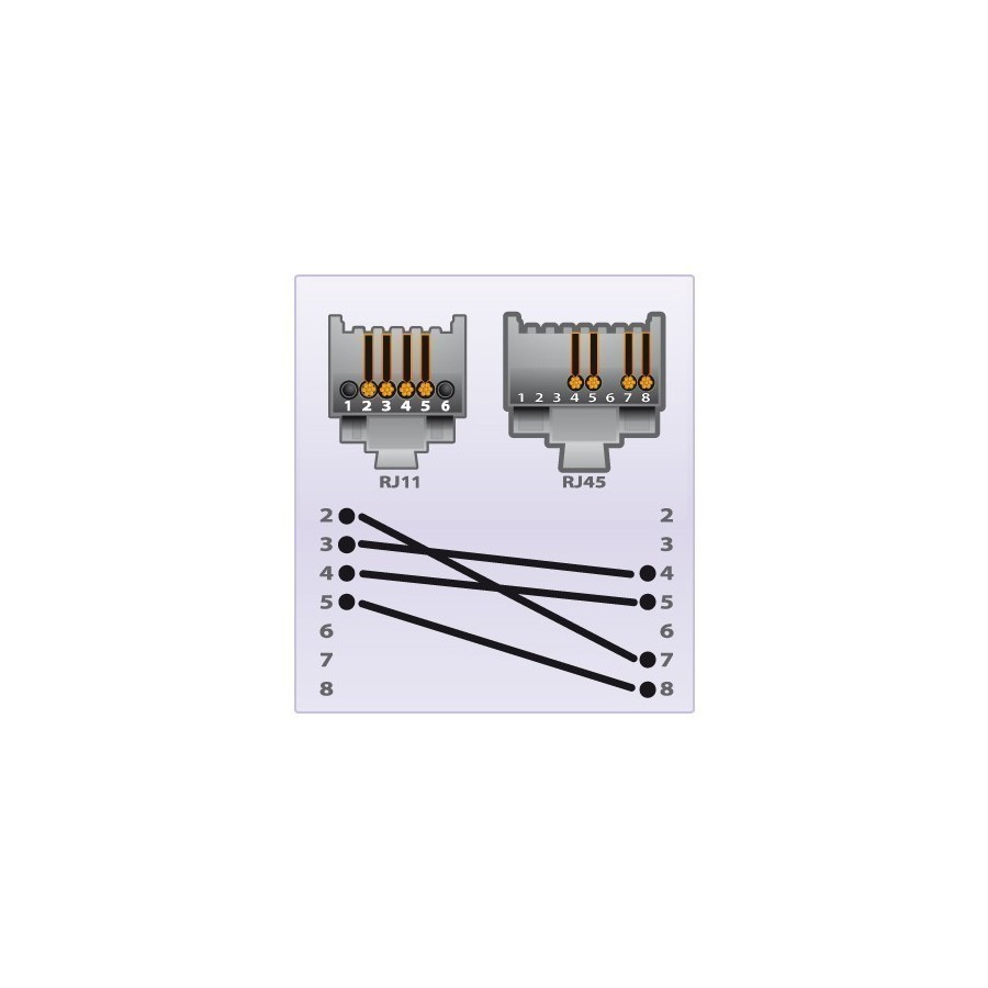 medium resolution of rj45 to rj11 cable diagram rj45 to rj11 cable wiring diagram 6 pin rj11 cable wiring