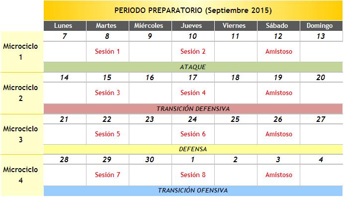 Calendario de planificación de la pretemporada en fútbol | FútbolJobs