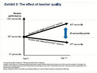 Bra lärare viktigt