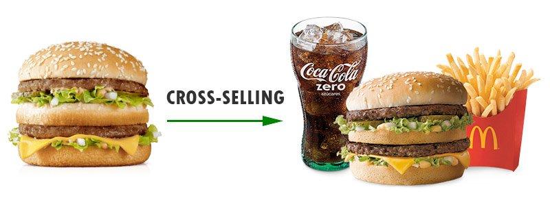 ejemplo cross selling