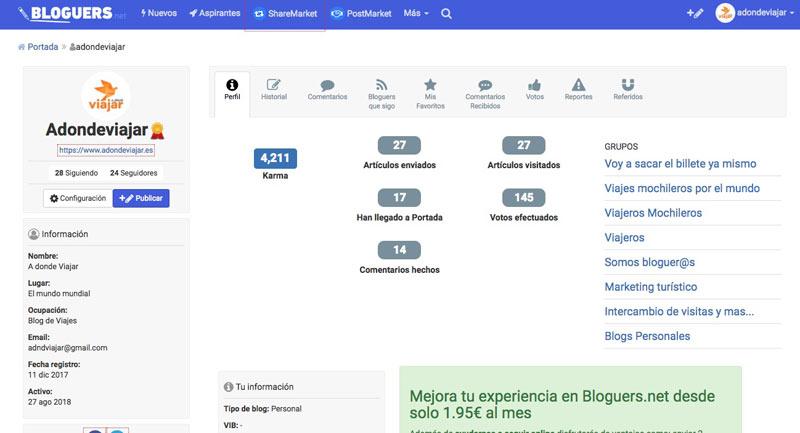 perfil bloguers