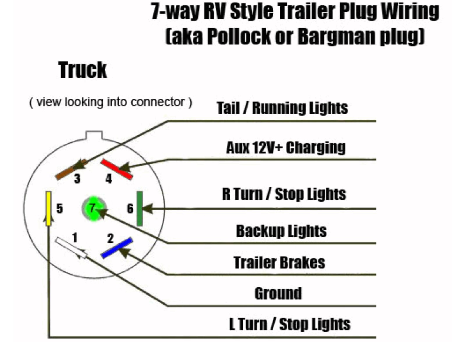 hight resolution of  trailer wiring diagram 2005 chevy mopar flat tow harness arrived page 3 2018 jeep wrangler forums5bccca37 e900 4134 9c72 a01d04f22c44 jpeg