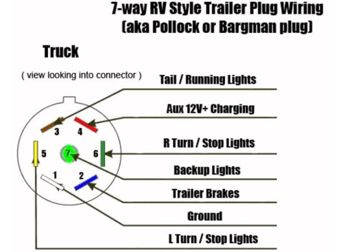 small resolution of  trailer wiring diagram 2005 chevy mopar flat tow harness arrived page 3 2018 jeep wrangler forums5bccca37 e900 4134 9c72 a01d04f22c44 jpeg
