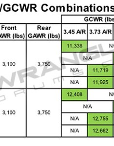 Jl  jlu wrangler axle gear ratios also jeep rh jlwranglerforums