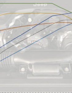 Maximum horsepower and torque figures are easy to compare engines with but what   even more telling about an engine performance how also jeep jl wrangler  vs  dyno curve rh jlwranglerforums
