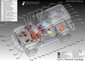 Jeep JL Wrangler Wiring Diagrams – 2018 Jeep Wrangler (JL