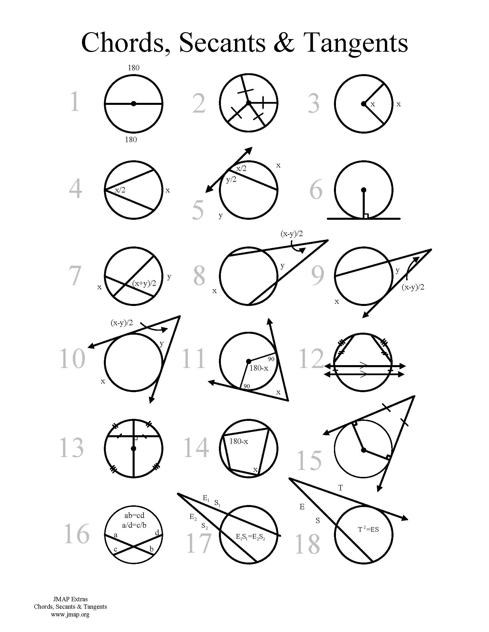 Equation Of A Circle Worksheet Geometry
