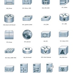 Cisco Network Diagram Symbols Treadmill Wiring Device Icons Pictures To Pin On Pinterest Pinsdaddy