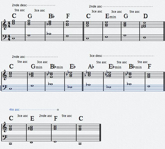 Pas harmoniques