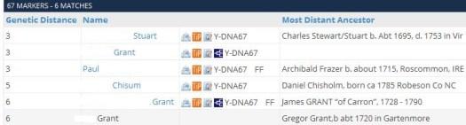 Jonathan's 67 STR Matches