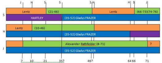 Chr 18 Map
