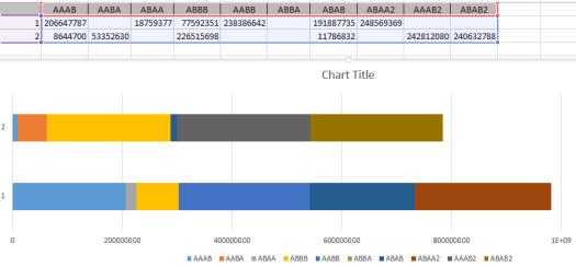 pattern-bar-chart