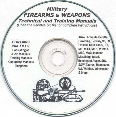 Manuals On CD