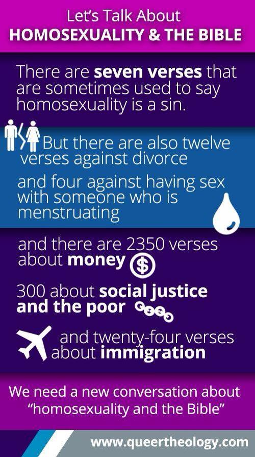 Let's talk homosexuality and Bible