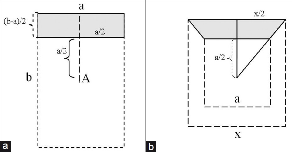 A simple calculation method for determination of