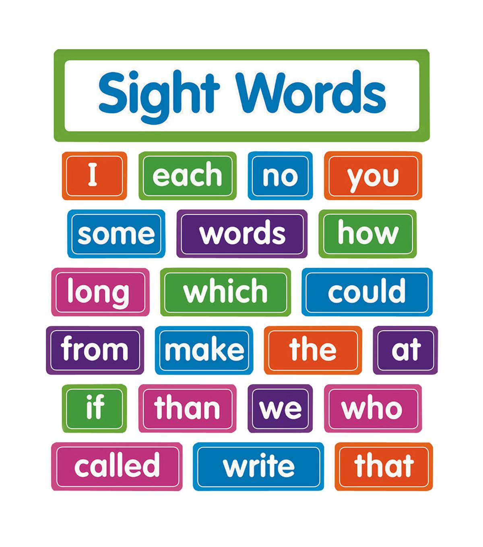 Sight Words Bulletin Board Set