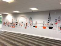 London City Skyline Office Wall Mural