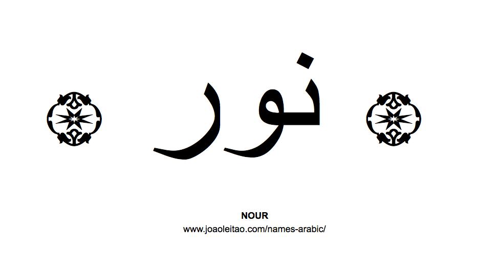 Nonetheless Definition In Urdu  takvim kalender HD