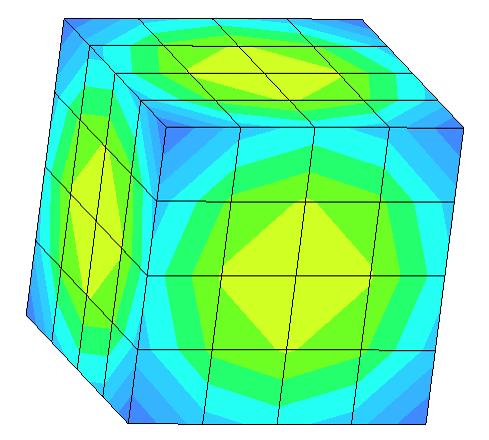 modelo numérico comportamento térmico