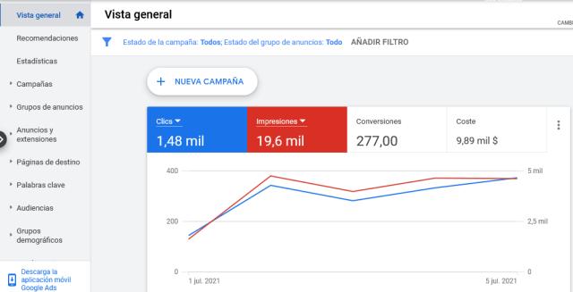 aprendiendo a usar google ads