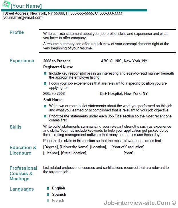 resume nursing headline