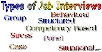 Types Of Interviews – Examples Of Job Interviews