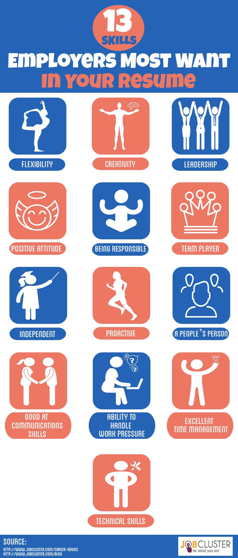 13 Most Important Resume Skills