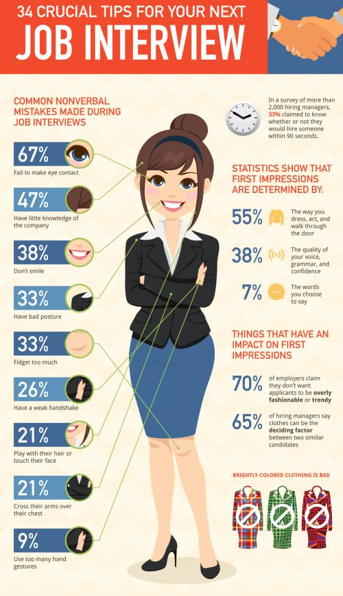 34 crucial interview tips