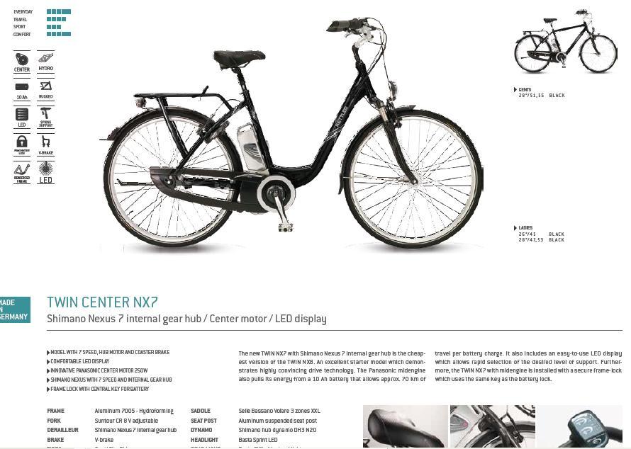 Forum Indipendente Biciclette Elettriche, Pieghevoli e