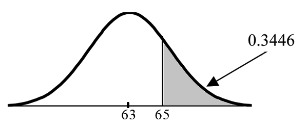 3.4 Normal distribution: calculations of probabilities By