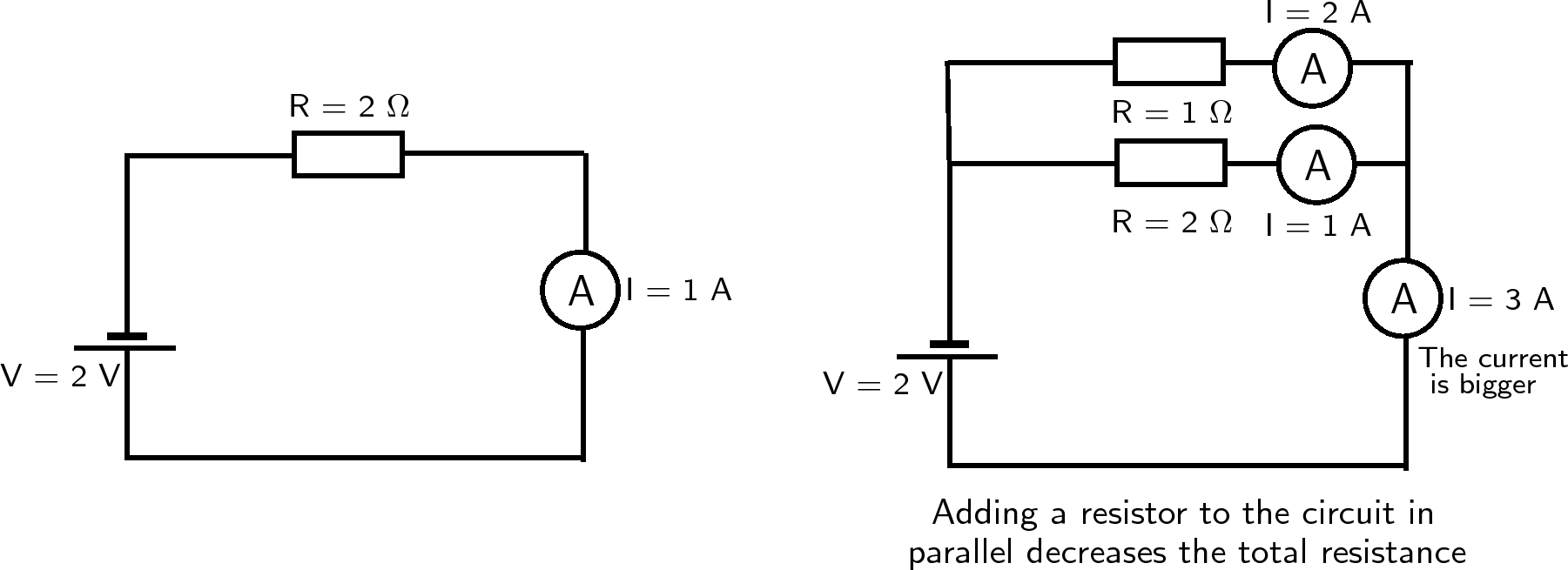 Resistors In Parallel Decrease Resistance