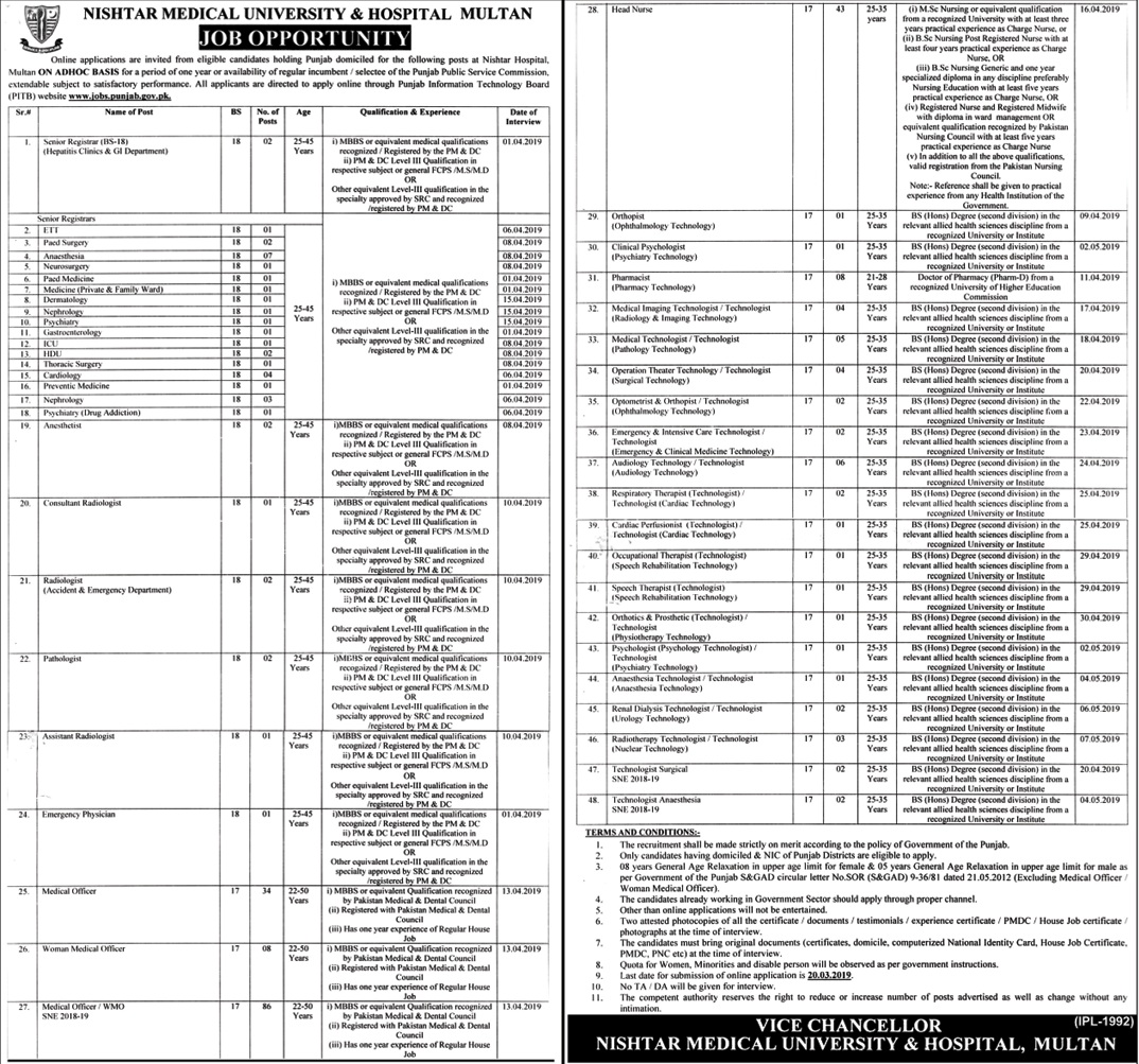 262 Latest Jobs in Nishtar Medical University & Hospital
