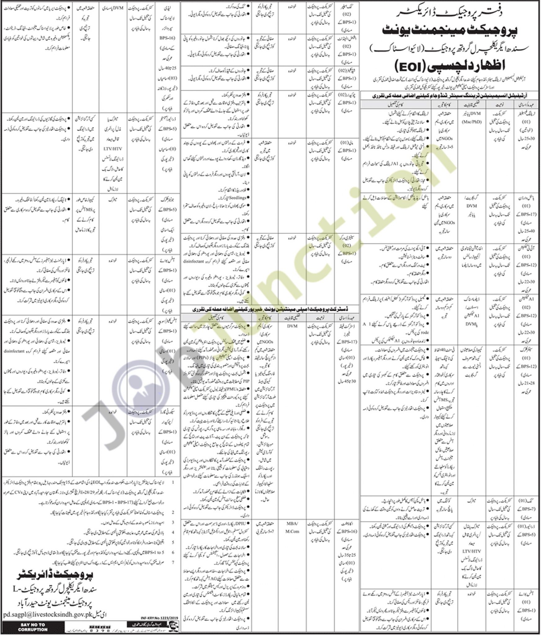 30 Latest Jobs in Sindh Agriculture Growth Project SAGP in