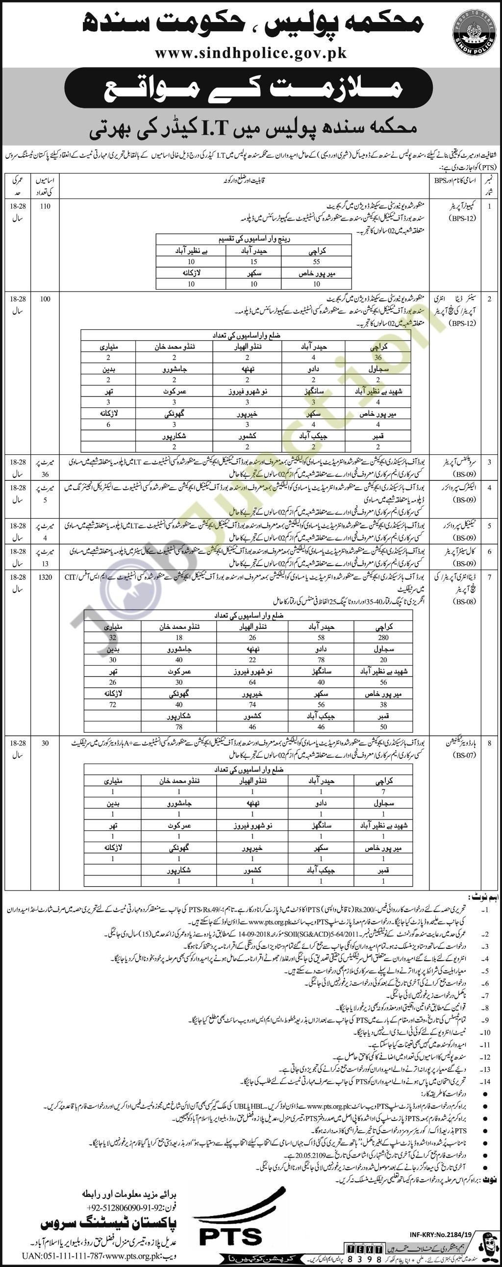 Senior Data Entry Operator Jobs in Sindh Police Department