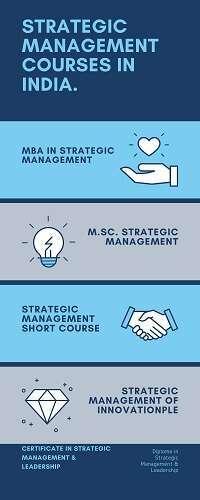 Strategic Management Courses in India inforgraphic.