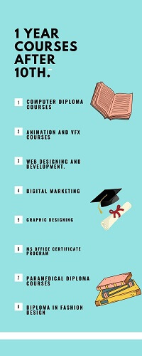 light blue bag round with black text words 1 Year courses after 10th in Infographic.