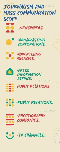Red and Beige Clean & Corporate Previous Heads of the Organization Timeline Infographic