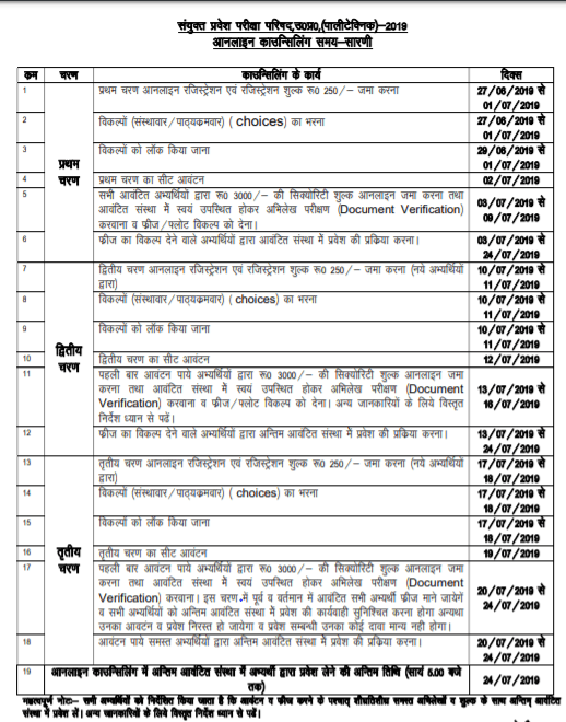 JEECUP Counseling Schedule