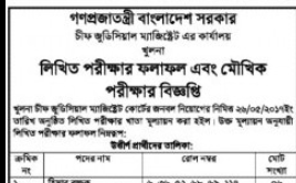 Chief Judicial and Metropolitan Magistrate Job Exam Result 2018
