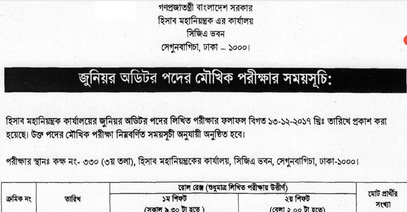 Office of the Controller General of Accounts Exam Schedule