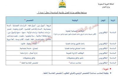 فتح باب التقديم والتسجيل بوظائف وزارة العدل 1440 رابط التقديم