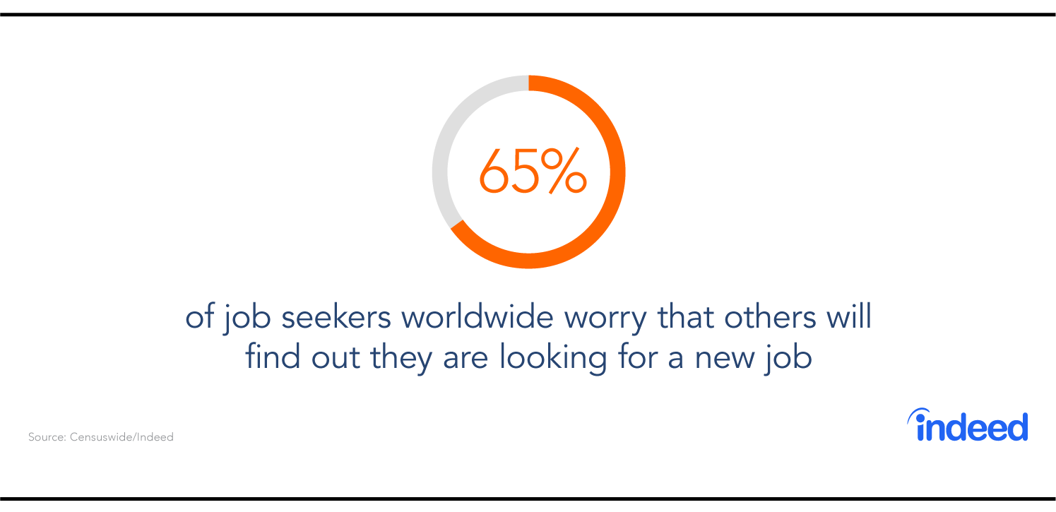 Report: Why Privacy Matters To Job Seekers