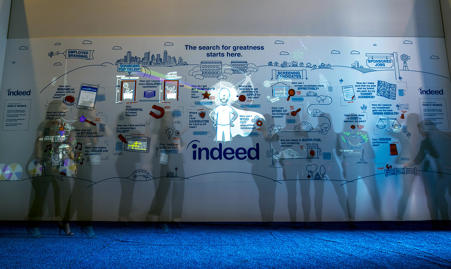 Highlights From Indeed Interactive: Search For Greatness (Part Two)