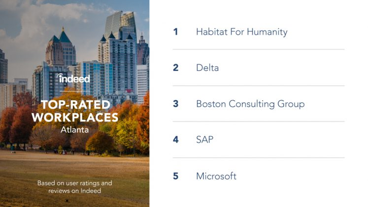 Top-Rated Workplaces: City By City