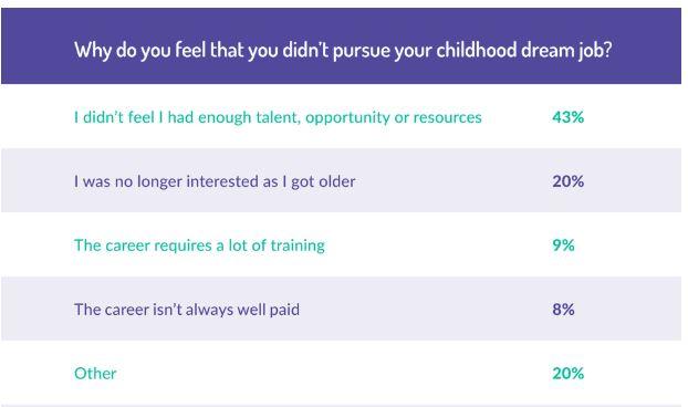 Priya-Oct-2019-childhood-dream-jobs-provided-4-Perkbox