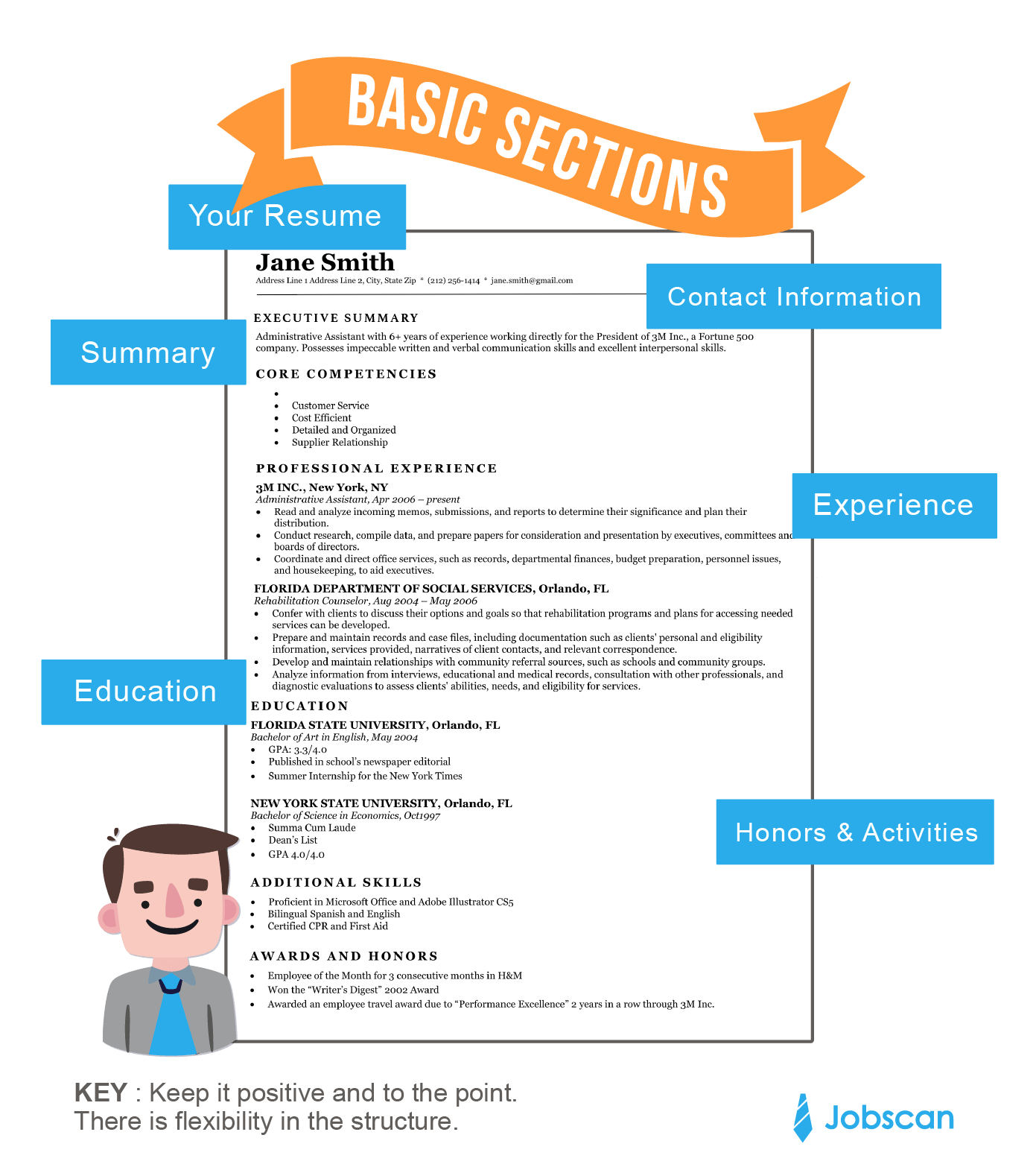 Resume Templates Guide Jobscan