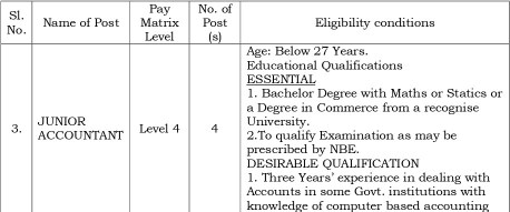 National Board of Examinations in Medical Science Recruitment 2021