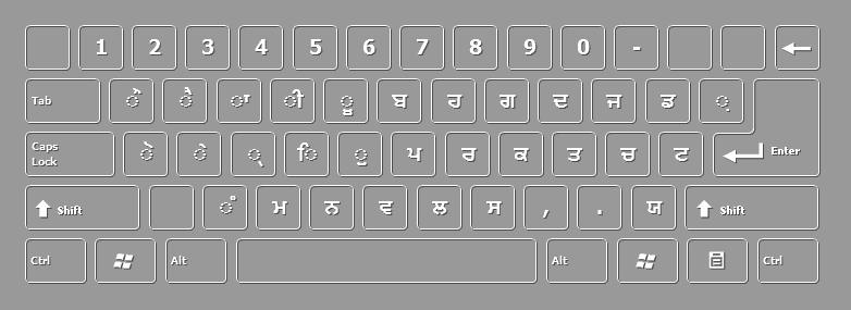 Punjabi Typing Tutor English To Punjabi In Raavi Font Download