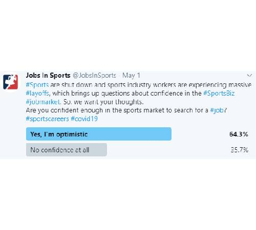 Tweet: hashtag Sports are shut down and sports industry workers are experiencing massive hashtag layoffs, which brings up questions about confidence in the  hashtag SportsBiz hashtag jobmarket. So, we want your thoughts. Are you confident enough in the sports market to search for a hashtag job? hashtag sportscareers hashtag covid19
