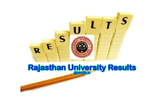Uniraj Result 2016 Check Rajasthan University Results